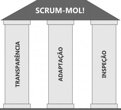 Estudo de caso Mol!
